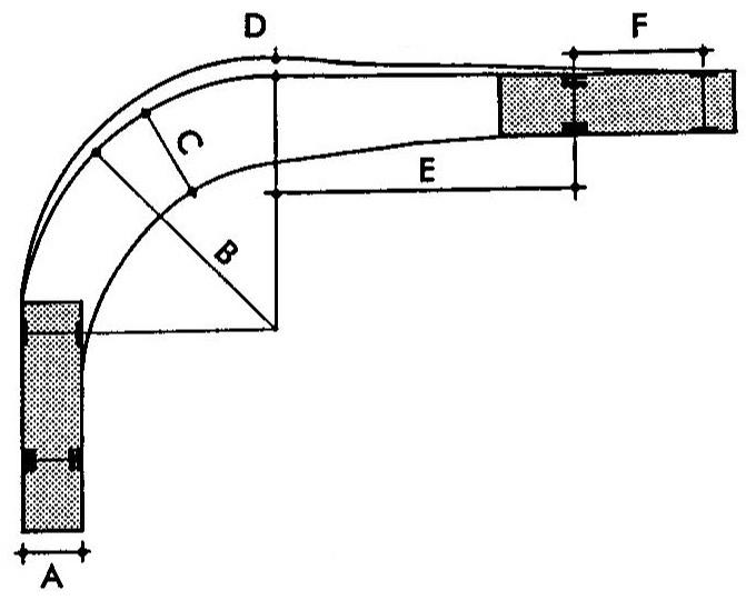 tiêu chuẩn thiết kế bãi đỗ xe